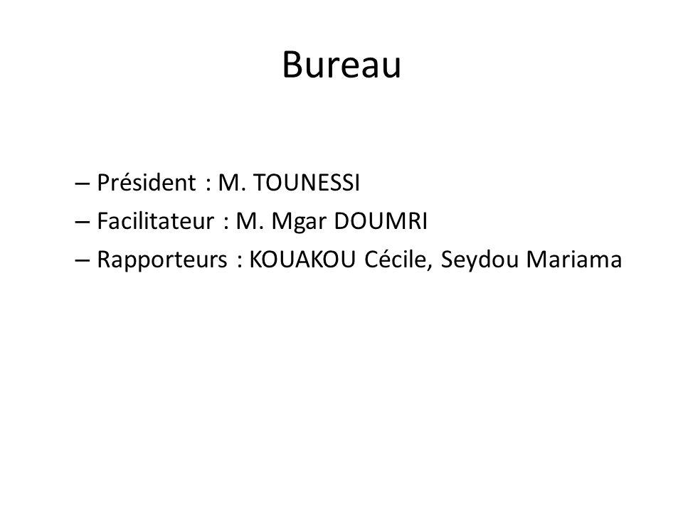 Bureau – Président : M. TOUNESSI – Facilitateur : M.