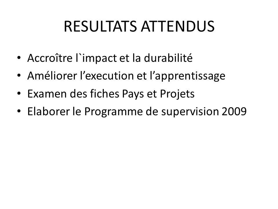RESULTATS ATTENDUS Accroître l`impact et la durabilité Améliorer lexecution et lapprentissage Examen des fiches Pays et Projets Elaborer le Programme de supervision 2009