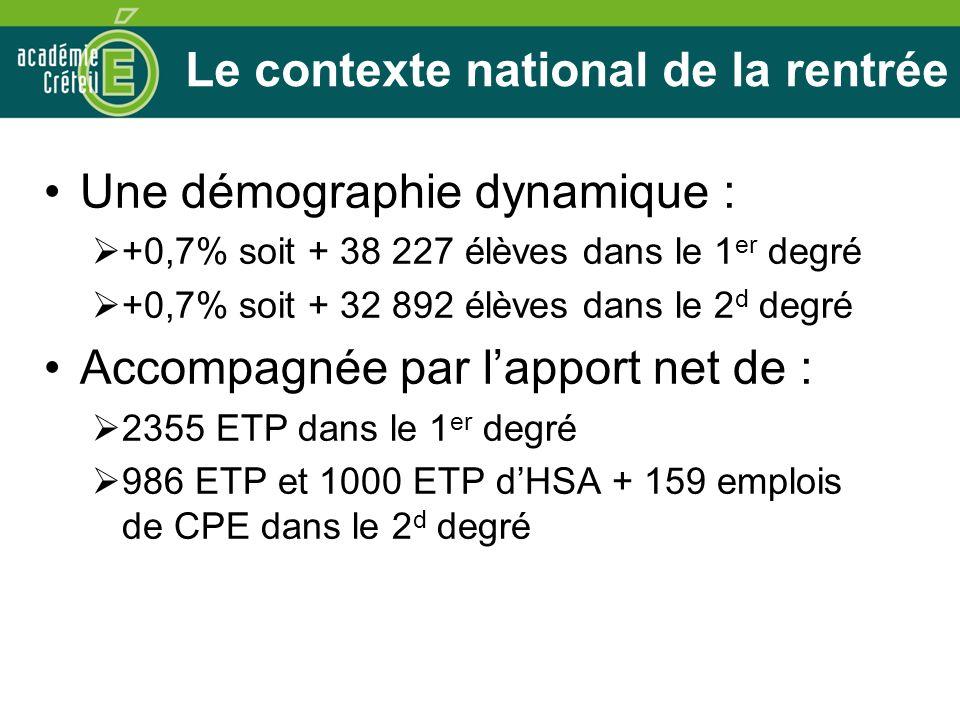 Le contexte national de la rentrée Une démographie dynamique : +0,7% soit + 38 227 élèves dans le 1 er degré +0,7% soit + 32 892 élèves dans le 2 d de