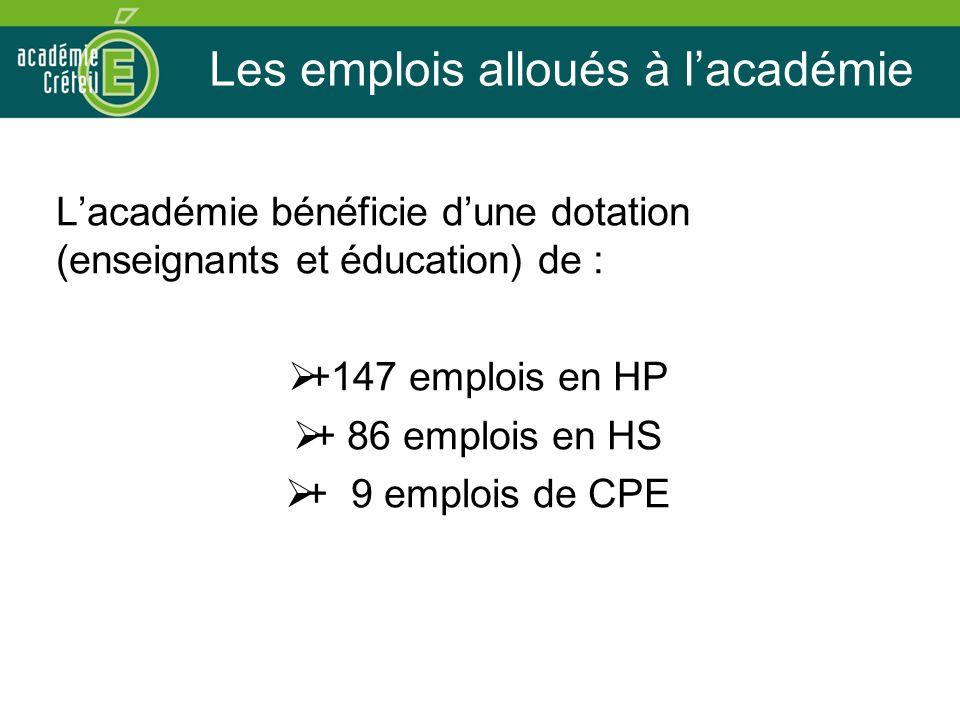 Lacadémie bénéficie dune dotation (enseignants et éducation) de : +147 emplois en HP + 86 emplois en HS + 9 emplois de CPE Les emplois alloués à lacad