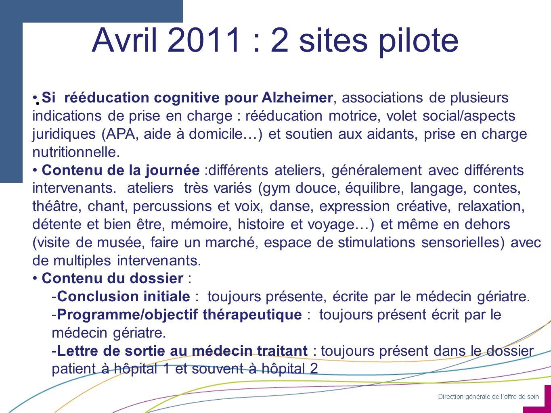 Direction générale de loffre de soin Avril 2011 : 2 sites pilote Si rééducation cognitive pour Alzheimer, associations de plusieurs indications de pri