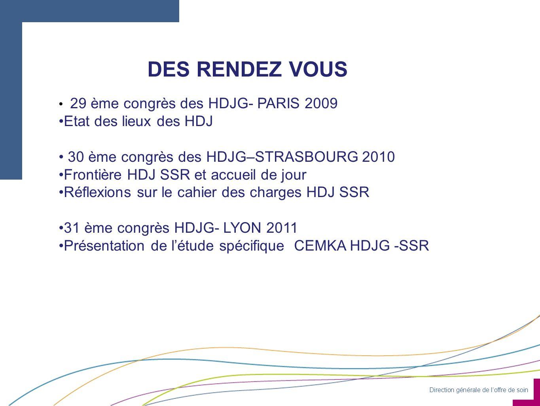 Direction générale de loffre de soin Avril 2011 : 2 sites pilote 78 dossiers analysés dans 2 sites (séjours terminés depuis au minimum 3 mois).