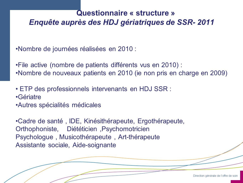 Direction générale de loffre de soin Questionnaire « patient » Enquête auprès des HDJ gériatriques de SSR-2011 CentrePatient (1 à 20 ou 40 selon les centres) Num identifiant patient (si chaînage PMSI) : ……… Sexe : Année de naissance : Date dentrée HDJ : Date de sortie HDJ : A.