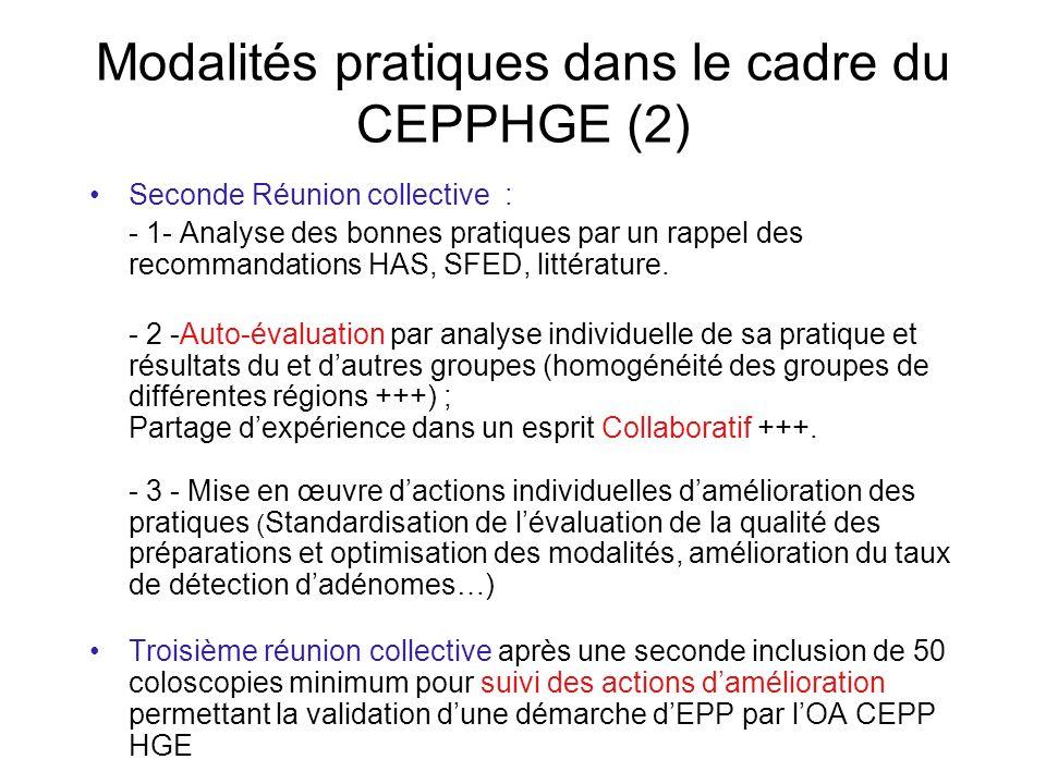 Modalités pratiques dans le cadre du CEPPHGE (2) Seconde Réunion collective : - 1- Analyse des bonnes pratiques par un rappel des recommandations HAS,