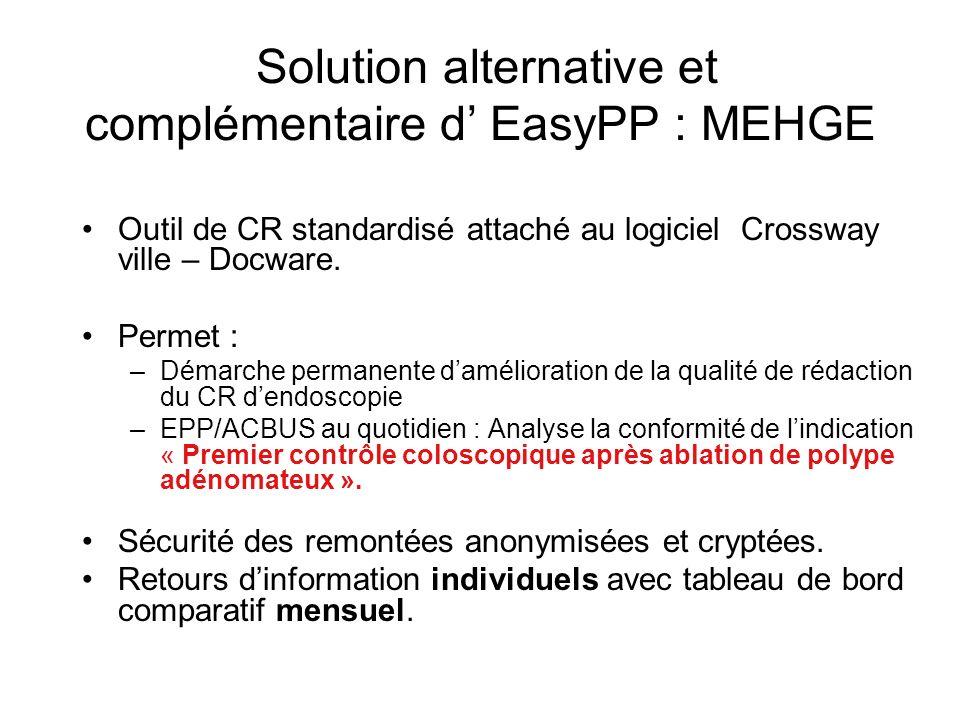 Solution alternative et complémentaire d EasyPP : MEHGE Outil de CR standardisé attaché au logiciel Crossway ville – Docware. Permet : –Démarche perma