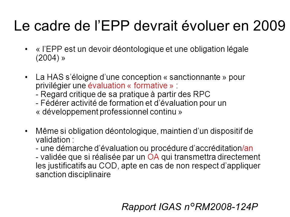 Le cadre de lEPP devrait évoluer en 2009 « lEPP est un devoir déontologique et une obligation légale (2004) » La HAS séloigne dune conception « sancti
