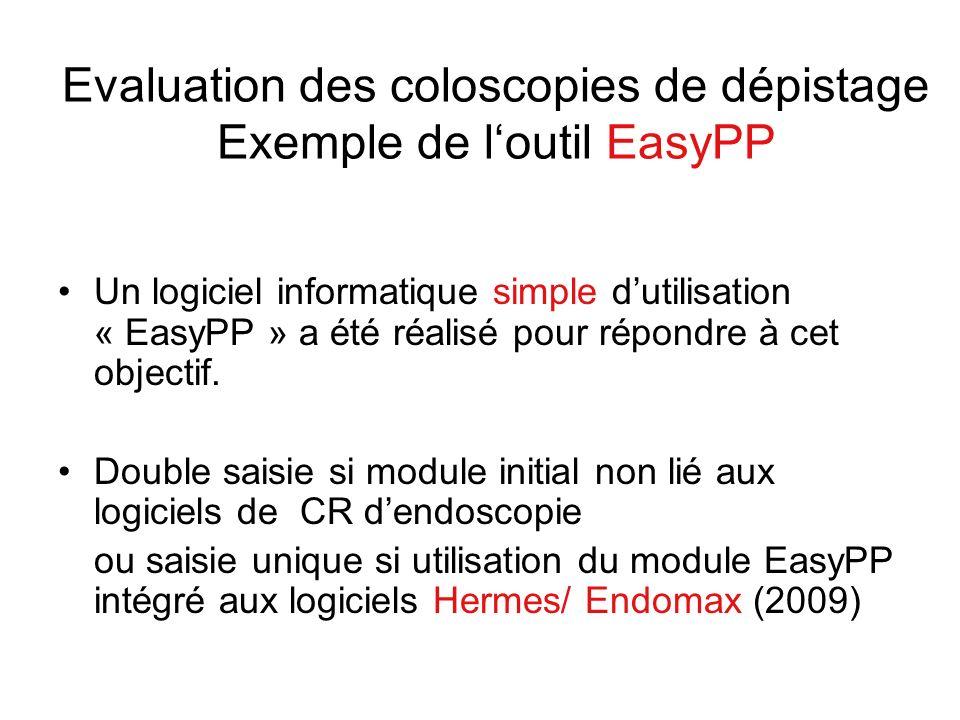 Evaluation des coloscopies de dépistage Exemple de loutil EasyPP Un logiciel informatique simple dutilisation « EasyPP » a été réalisé pour répondre à