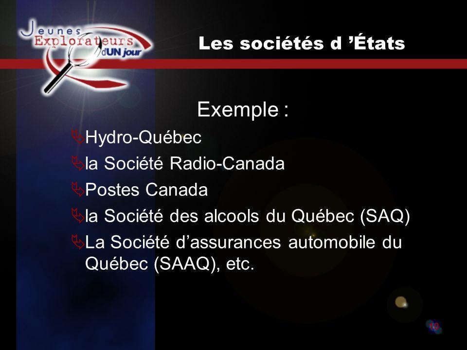 Jeunes explorateurs d un jour10 Les sociétés d États Exemple : Hydro-Québec la Société Radio-Canada Postes Canada la Société des alcools du Québec (SAQ) La Société dassurances automobile du Québec (SAAQ), etc.