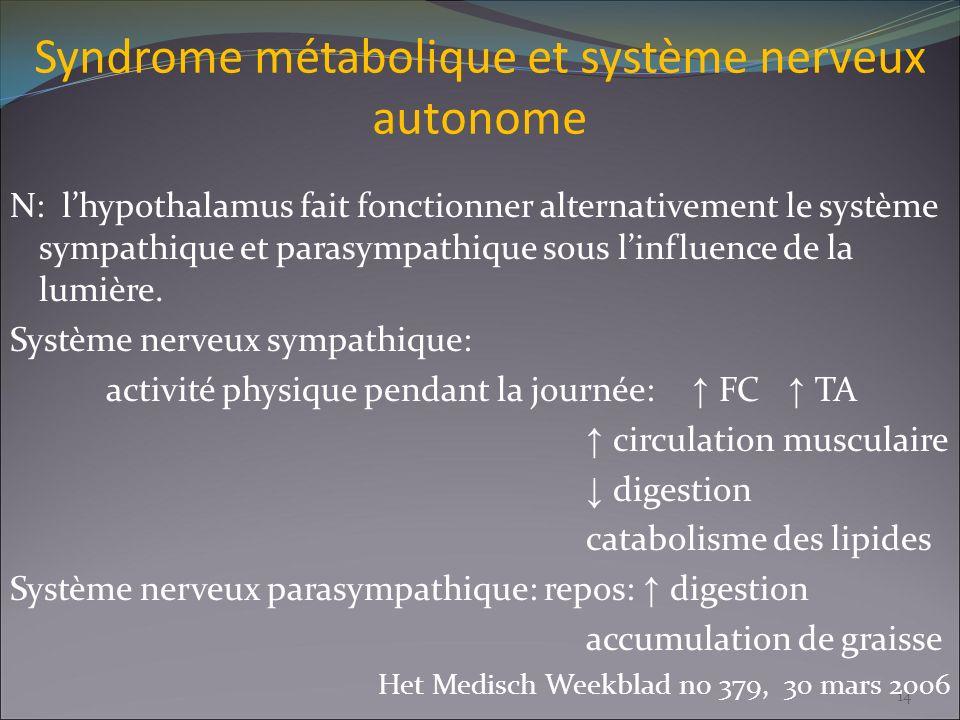 Syndrome métabolique et système nerveux autonome N: lhypothalamus fait fonctionner alternativement le système sympathique et parasympathique sous linf