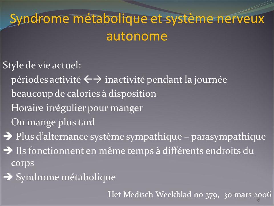 Syndrome métabolique et système nerveux autonome Style de vie actuel: périodes activité inactivité pendant la journée beaucoup de calories à dispositi