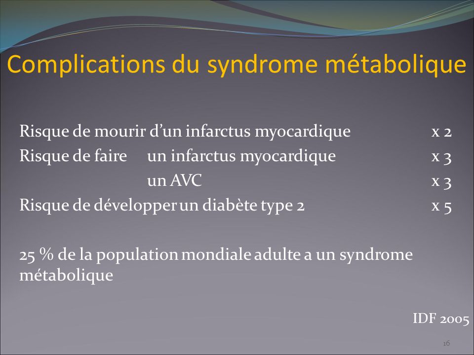 Complications du syndrome métabolique Risque de mourir dun infarctus myocardiquex 2 Risque de faireun infarctus myocardiquex 3 un AVCx 3 Risque de dév