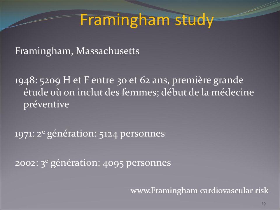 Framingham study Framingham, Massachusetts 1948: 5209 H et F entre 30 et 62 ans, première grande étude où on inclut des femmes; début de la médecine p