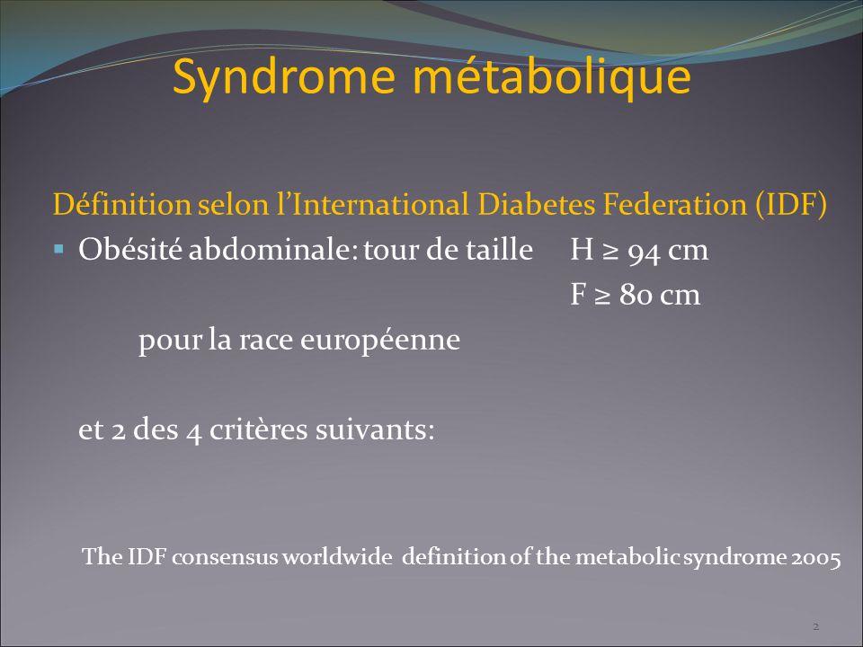 Syndrome métabolique Définition selon lInternational Diabetes Federation (IDF) Obésité abdominale: tour de tailleH 94 cm F 80 cm pour la race européen