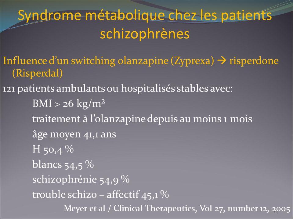 Syndrome métabolique chez les patients schizophrènes Influence dun switching olanzapine (Zyprexa) risperdone (Risperdal) 121 patients ambulants ou hos