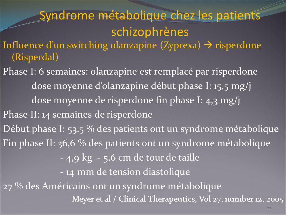 Syndrome métabolique chez les patients schizophrènes Influence dun switching olanzapine (Zyprexa) risperdone (Risperdal) Phase I: 6 semaines: olanzapi