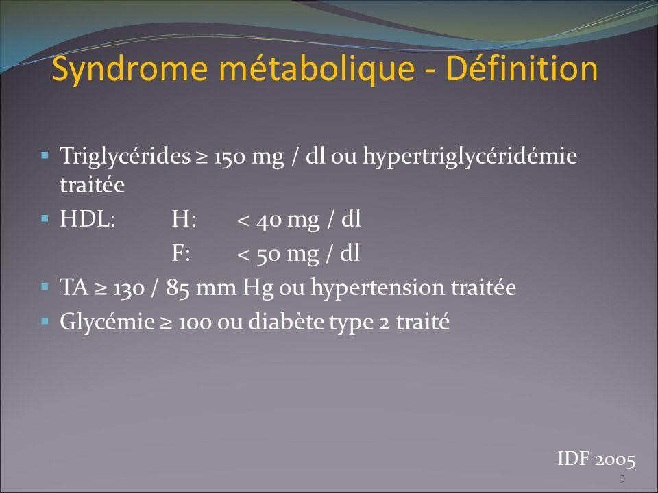 Syndrome métabolique - Définition Triglycérides 150 mg / dl ou hypertriglycéridémie traitée HDL:H:< 40 mg / dl F:< 50 mg / dl TA 130 / 85 mm Hg ou hyp
