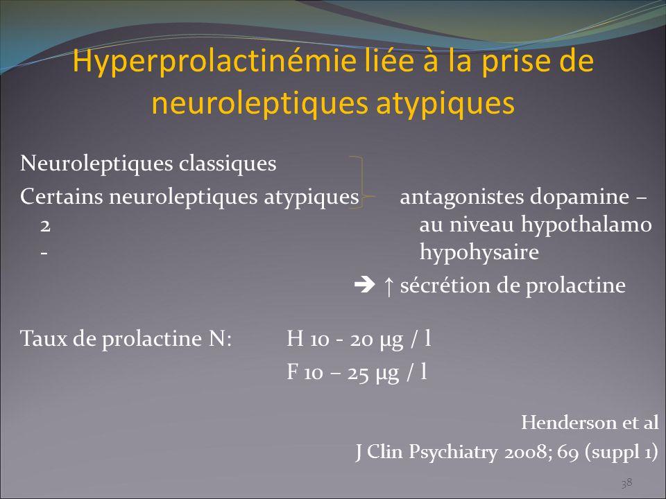 Hyperprolactinémie liée à la prise de neuroleptiques atypiques Neuroleptiques classiques Certains neuroleptiques atypiques antagonistes dopamine – 2 a