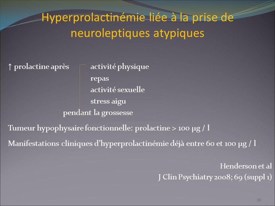 Hyperprolactinémie liée à la prise de neuroleptiques atypiques prolactine aprèsactivité physique repas activité sexuelle stress aigu pendant la grosse