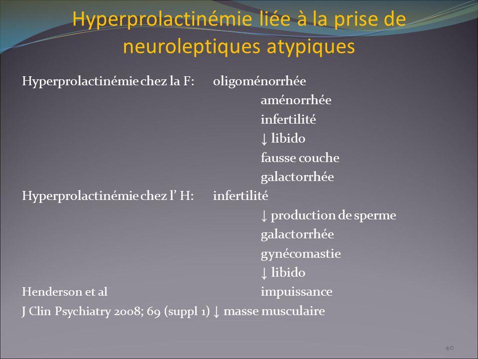 Hyperprolactinémie liée à la prise de neuroleptiques atypiques Hyperprolactinémie chez la F:oligoménorrhée aménorrhée infertilité libido fausse couche