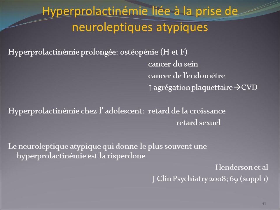 Hyperprolactinémie liée à la prise de neuroleptiques atypiques Hyperprolactinémie prolongée:ostéopénie (H et F) cancer du sein cancer de lendomètre ag