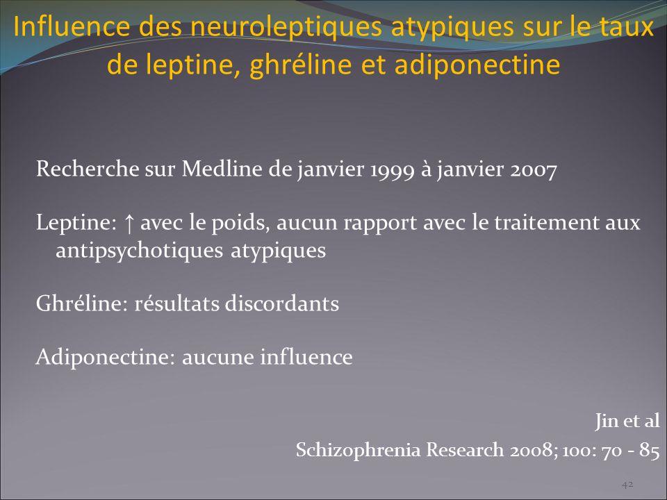Influence des neuroleptiques atypiques sur le taux de leptine, ghréline et adiponectine Recherche sur Medline de janvier 1999 à janvier 2007 Leptine: