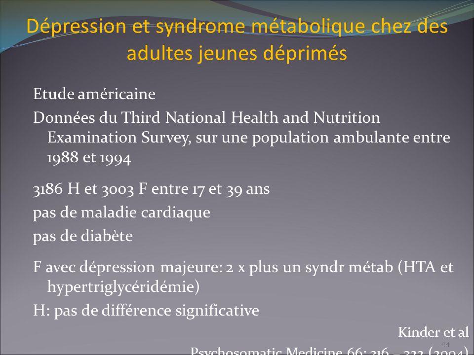 Dépression et syndrome métabolique chez des adultes jeunes déprimés Etude américaine Données du Third National Health and Nutrition Examination Survey