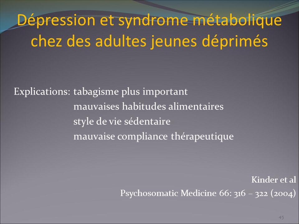 Dépression et syndrome métabolique chez des adultes jeunes déprimés Explications:tabagisme plus important mauvaises habitudes alimentaires style de vi