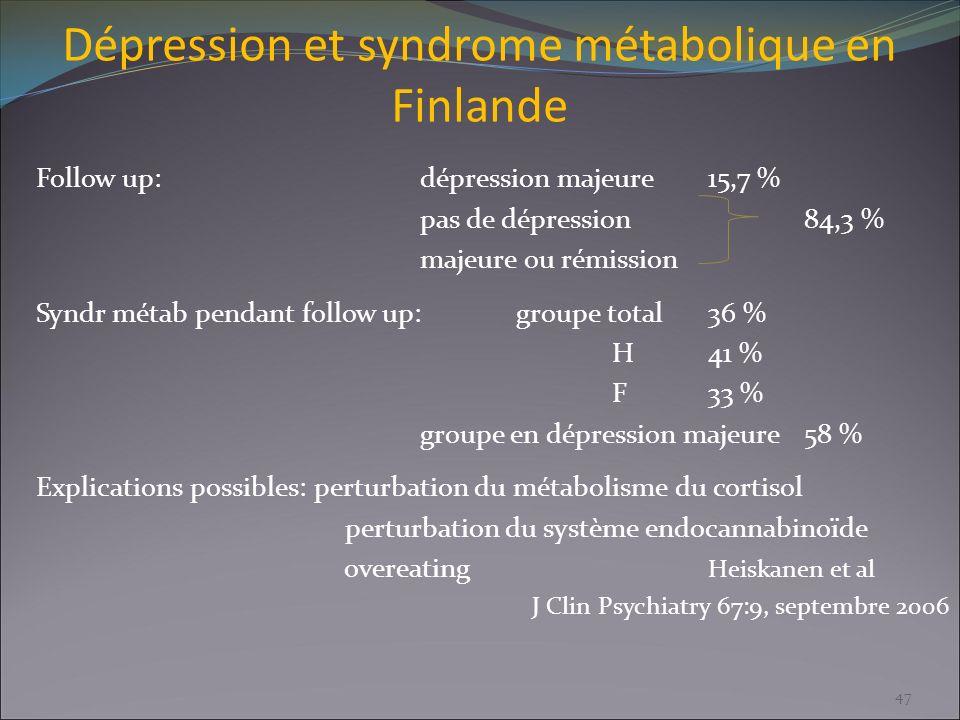Dépression et syndrome métabolique en Finlande Follow up:dépression majeure15,7 % pas de dépression84,3 % majeure ou rémission Syndr métab pendant fol