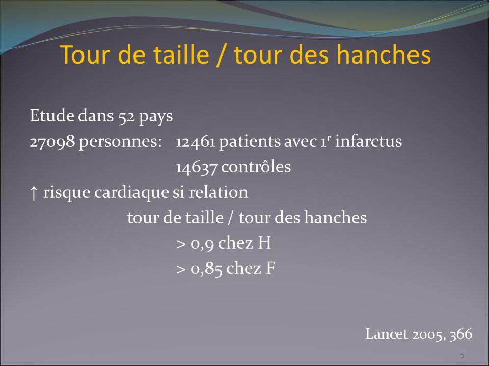 Tour de taille / tour des hanches Etude dans 52 pays 27098 personnes:12461 patients avec 1 r infarctus 14637 contrôles risque cardiaque si relation to
