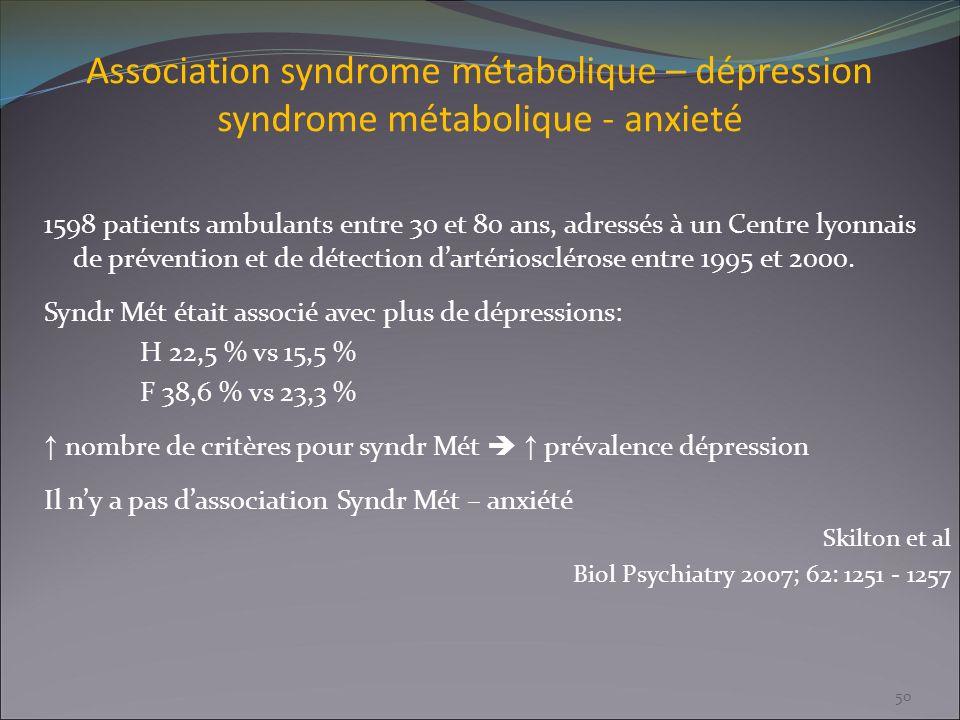 Association syndrome métabolique – dépression syndrome métabolique - anxieté 1598 patients ambulants entre 30 et 80 ans, adressés à un Centre lyonnais