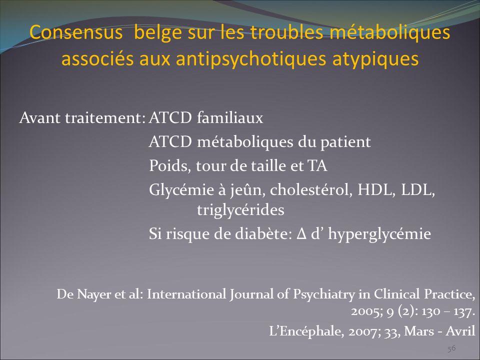 Consensus belge sur les troubles métaboliques associés aux antipsychotiques atypiques Avant traitement:ATCD familiaux ATCD métaboliques du patient Poi