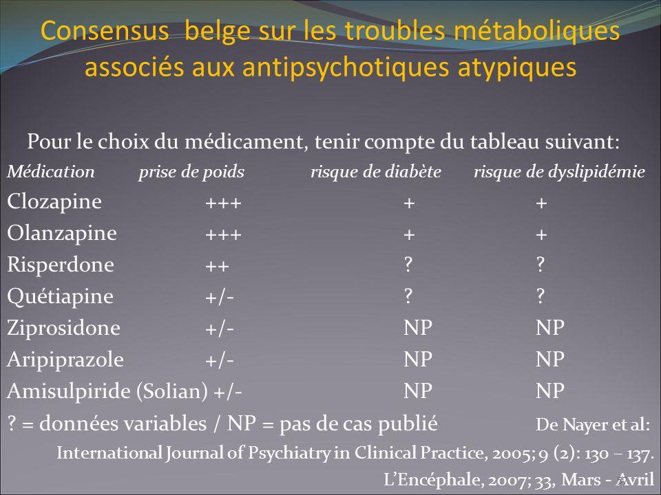 Consensus belge sur les troubles métaboliques associés aux antipsychotiques atypiques Pour le choix du médicament, tenir compte du tableau suivant: Mé