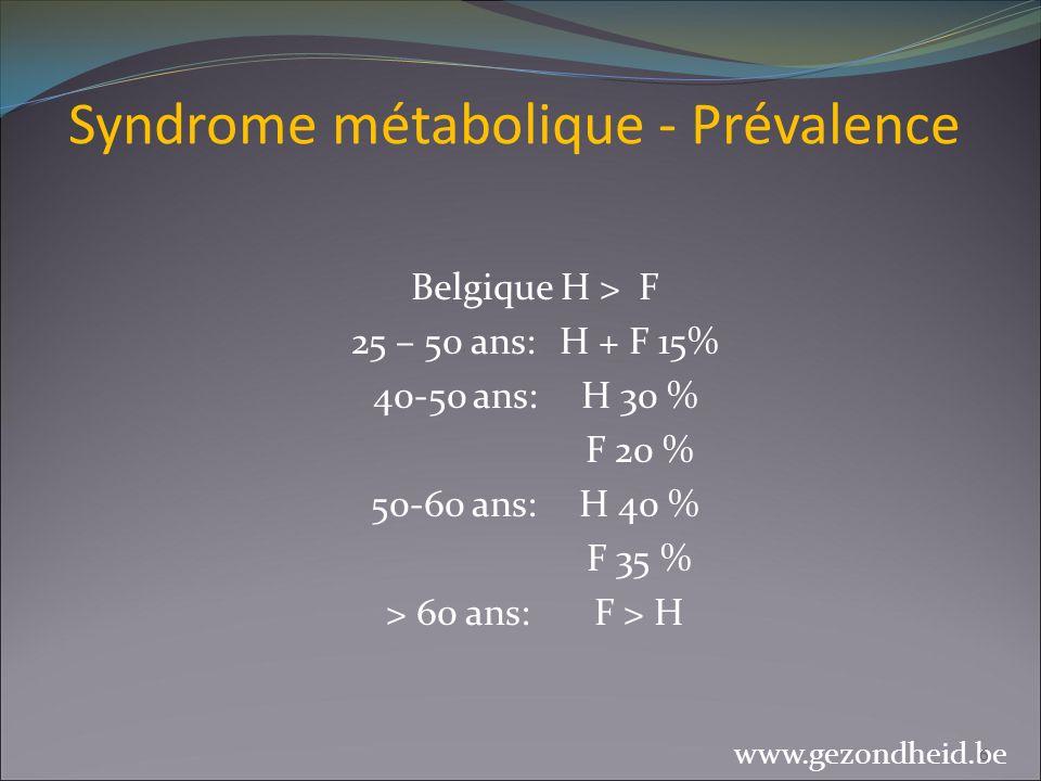 Syndrome métabolique - Prévalence Belgique H > F 25 – 50 ans:H + F 15% 40-50 ans:H 30 % F 20 % 50-60 ans:H 40 % F 35 % > 60 ans:F > H www.gezondheid.b