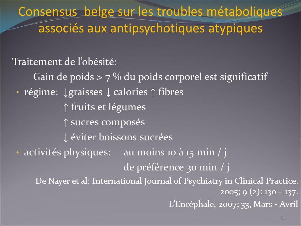 Consensus belge sur les troubles métaboliques associés aux antipsychotiques atypiques Traitement de lobésité: Gain de poids > 7 % du poids corporel es