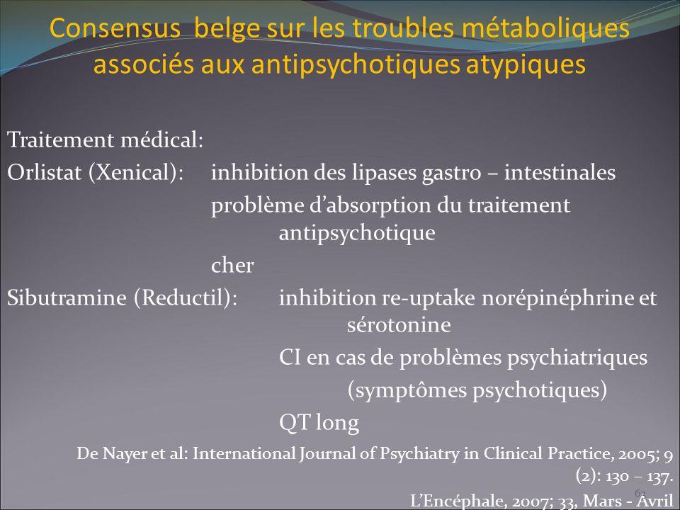 Consensus belge sur les troubles métaboliques associés aux antipsychotiques atypiques Traitement médical: Orlistat (Xenical):inhibition des lipases ga