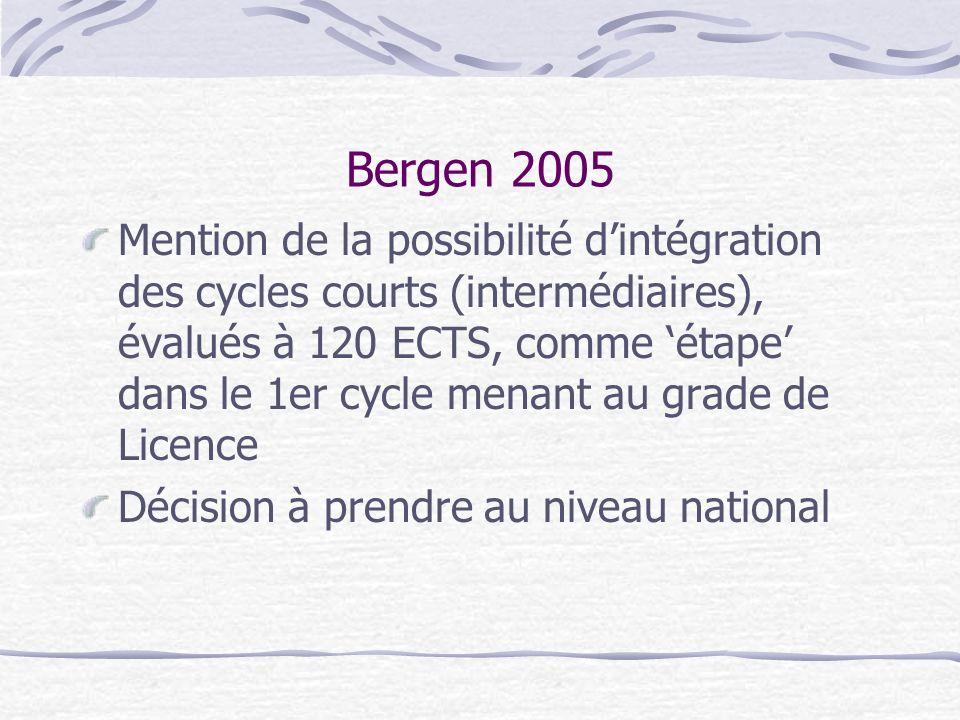 Bergen 2005 Mention de la possibilité dintégration des cycles courts (intermédiaires), évalués à 120 ECTS, comme étape dans le 1er cycle menant au grade de Licence Décision à prendre au niveau national