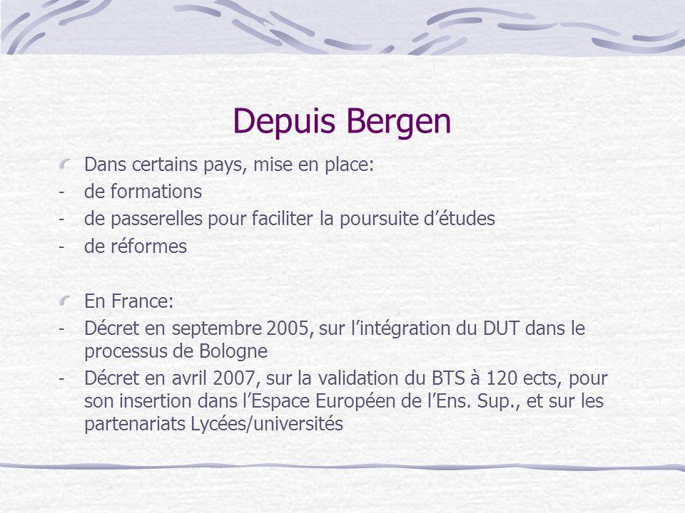Depuis Bergen Dans certains pays, mise en place: - de formations - de passerelles pour faciliter la poursuite détudes - de réformes En France: - Décret en septembre 2005, sur lintégration du DUT dans le processus de Bologne - Décret en avril 2007, sur la validation du BTS à 120 ects, pour son insertion dans lEspace Européen de lEns.