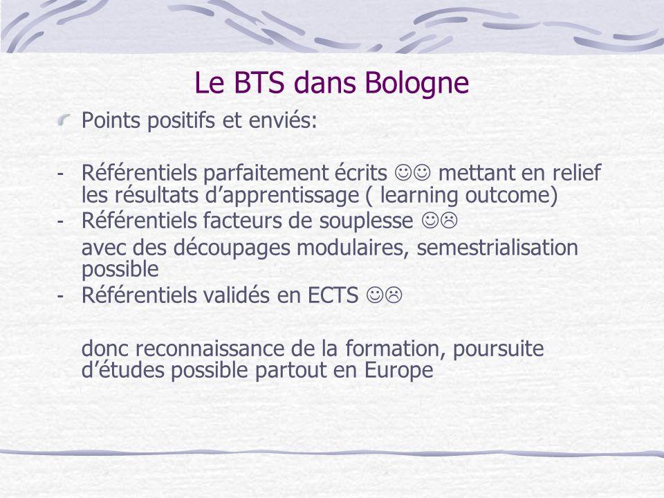 Le BTS dans Bologne Points positifs et enviés: - Référentiels parfaitement écrits mettant en relief les résultats dapprentissage ( learning outcome) - Référentiels facteurs de souplesse avec des découpages modulaires, semestrialisation possible - Référentiels validés en ECTS donc reconnaissance de la formation, poursuite détudes possible partout en Europe