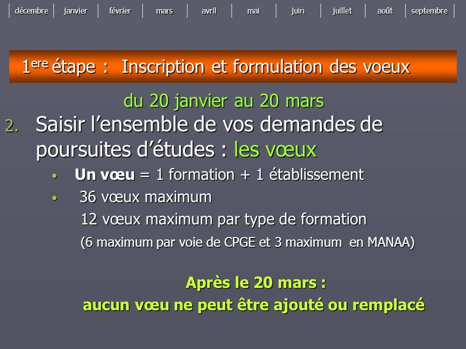 décembrejanvierfévriermarsavrilmaijuinjuilletaoûtseptembre 1 ere étape : Inscription et formulation des voeux du 20 janvier au 20 mars 2.