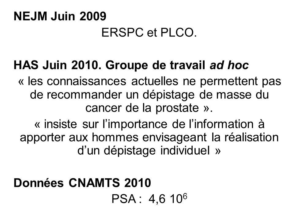 NEJM Juin 2009 ERSPC et PLCO. HAS Juin 2010. Groupe de travail ad hoc « les connaissances actuelles ne permettent pas de recommander un dépistage de m