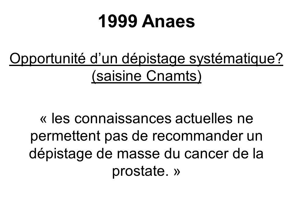 1999 Anaes Opportunité dun dépistage systématique? (saisine Cnamts) « les connaissances actuelles ne permettent pas de recommander un dépistage de mas