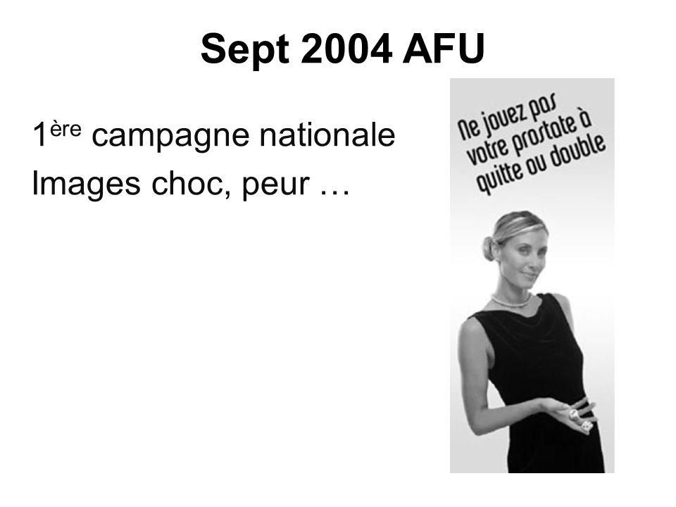 2004 Anaes Opportunité du dépistage individuel.
