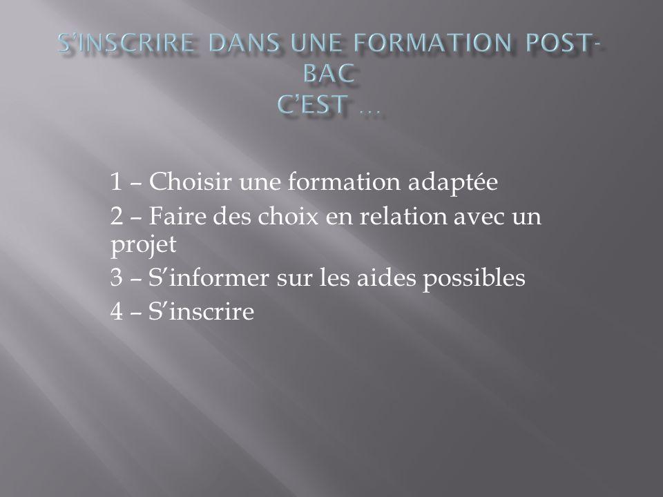 1 – Choisir une formation adaptée 2 – Faire des choix en relation avec un projet 3 – Sinformer sur les aides possibles 4 – Sinscrire