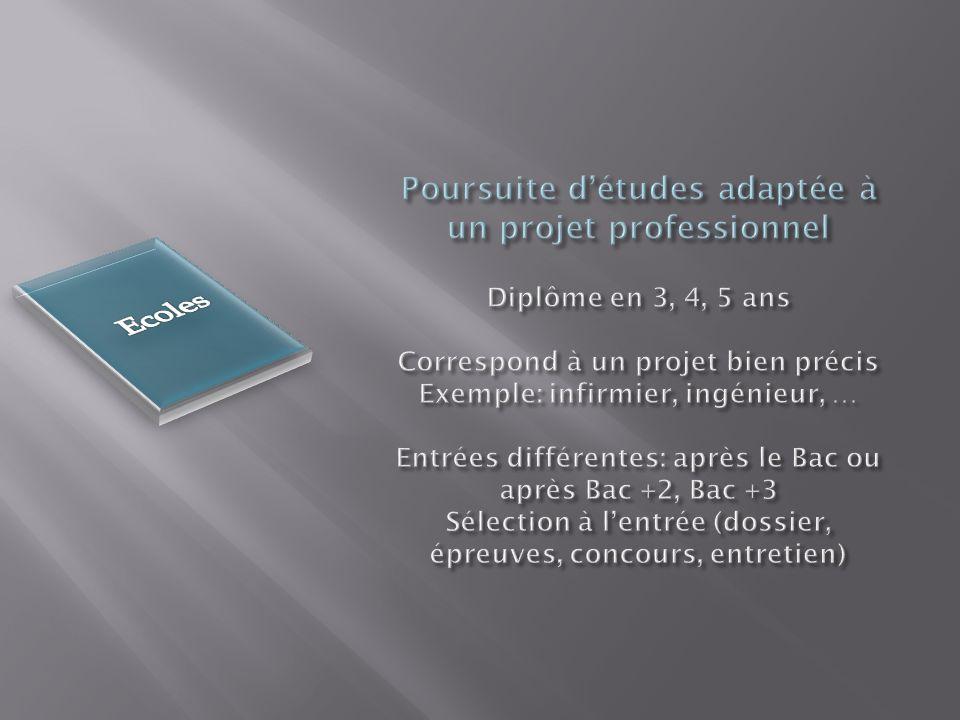 l Site www.crous-amiens.frwww.crous-amiens.fr Constitution du Dossier Social Etudiant (DSE) Pour un logement étudiant Pour une demande de Bourse de l Enseignement Supérieur Informations sur le DSE et les autres aides sur le site de lacadémie dAmiens: www.ac-amiens.fr