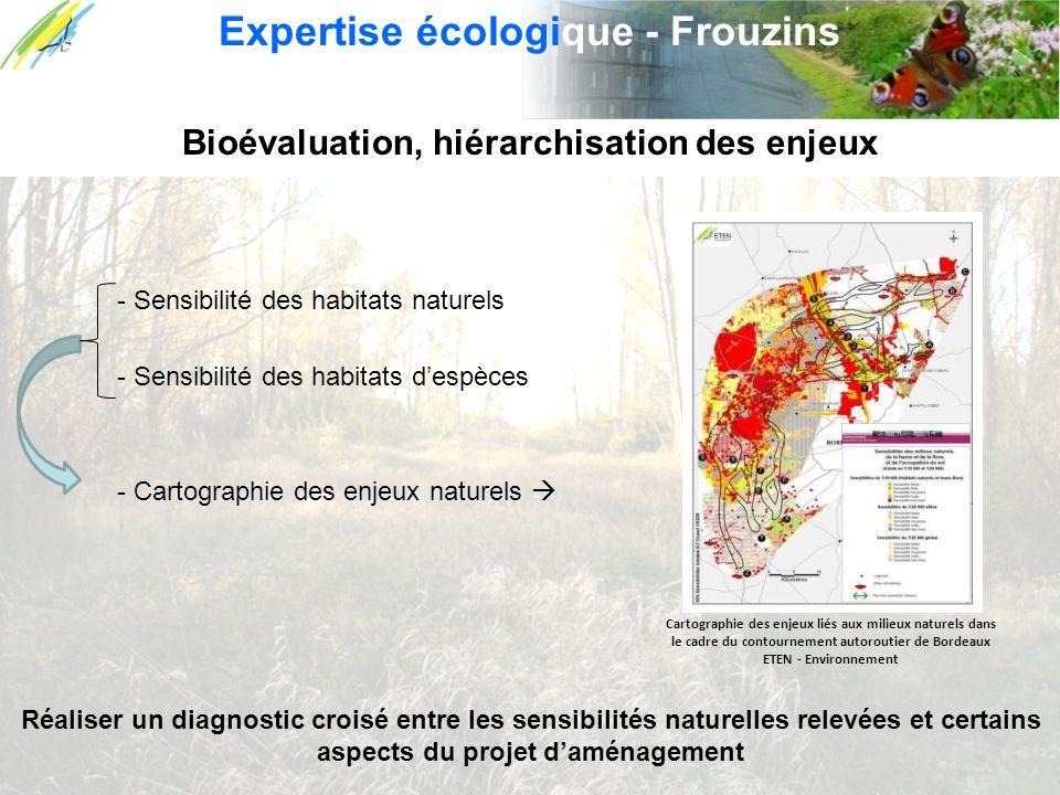 Bioévaluation, hiérarchisation des enjeux - Sensibilité des habitats naturels - Sensibilité des habitats despèces - Cartographie des enjeux naturels R
