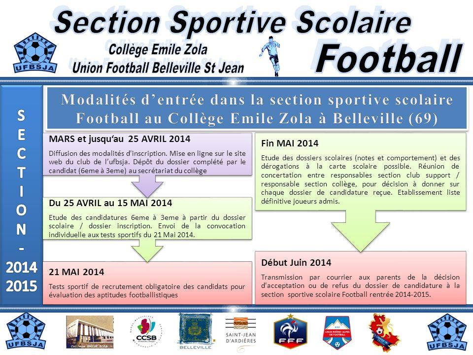 21 MAI 2014 Tests sportif de recrutement obligatoire des candidats pour évaluation des aptitudes footballistiques Du 25 AVRIL au 15 MAI 2014 Etude des