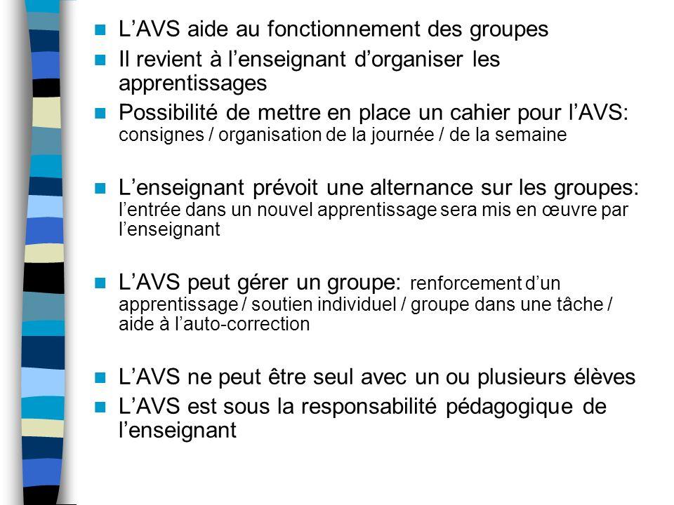 LAVS aide au fonctionnement des groupes Il revient à lenseignant dorganiser les apprentissages Possibilité de mettre en place un cahier pour lAVS: consignes / organisation de la journée / de la semaine Lenseignant prévoit une alternance sur les groupes: lentrée dans un nouvel apprentissage sera mis en œuvre par lenseignant LAVS peut gérer un groupe: renforcement dun apprentissage / soutien individuel / groupe dans une tâche / aide à lauto-correction LAVS ne peut être seul avec un ou plusieurs élèves LAVS est sous la responsabilité pédagogique de lenseignant
