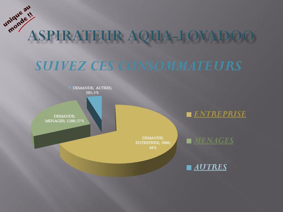SUIVEZ CES CONSOMMATEURS