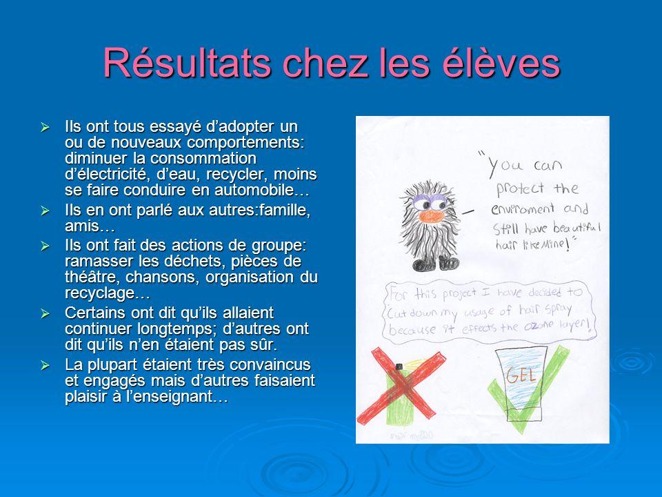 Résultats chez les élèves Ils ont tous essayé dadopter un ou de nouveaux comportements: diminuer la consommation délectricité, deau, recycler, moins s