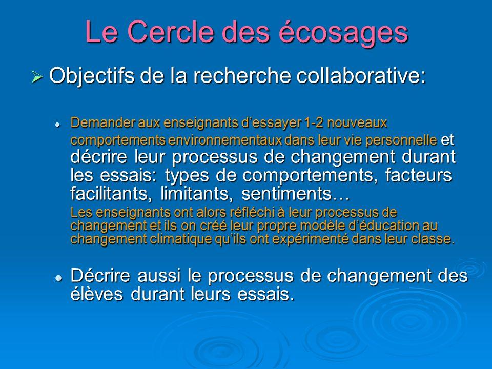 Le Cercle des écosages Objectifs de la recherche collaborative: Objectifs de la recherche collaborative: Demander aux enseignants dessayer 1-2 nouveau